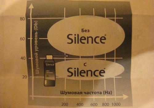 Тест средства от храпа Silence: день пятый