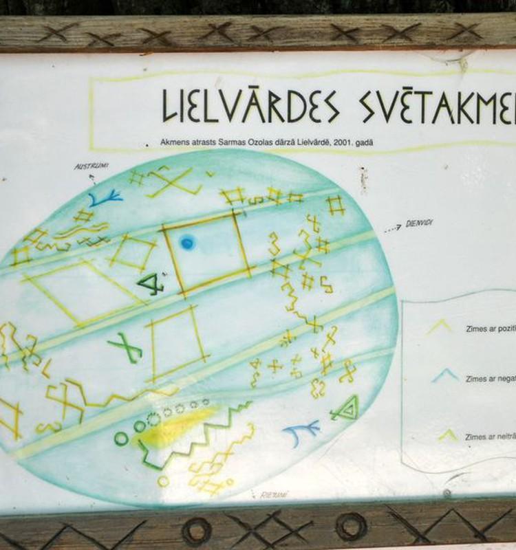 Немножко о Лиелварде