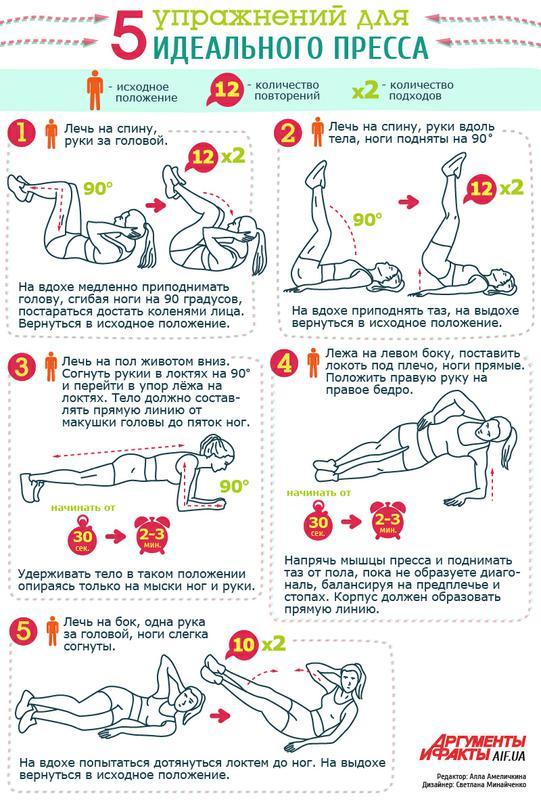 Тренировки в домашних условиях для боков