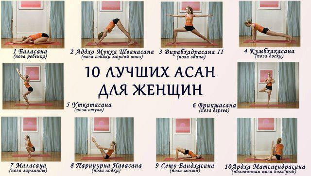 Йога в домашних условиях упражнения для похудения